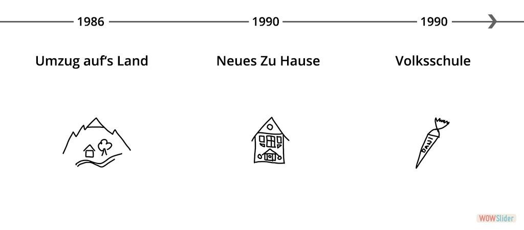 02 land 1986 newhome vs 1990 Daniel Auer Kennenlernen