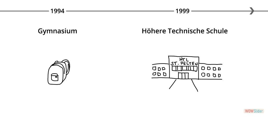 03 gym 1994 htl 1999 Daniel Auer Kennenlernen
