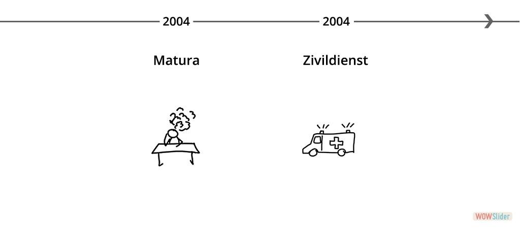 04 matura zivi 2004 Daniel Auer Kennenlernen