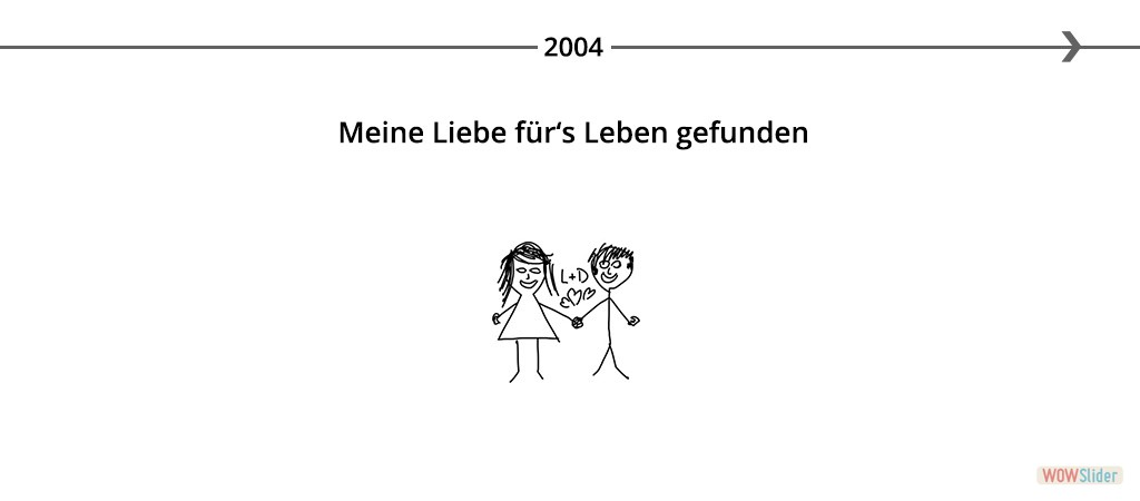 05 love4life 2004 Daniel Auer Kennenlernen