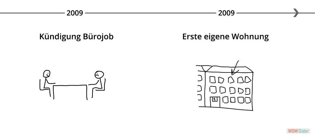 07 kndigung 1stflat 2009 Daniel Auer Kennenlernen