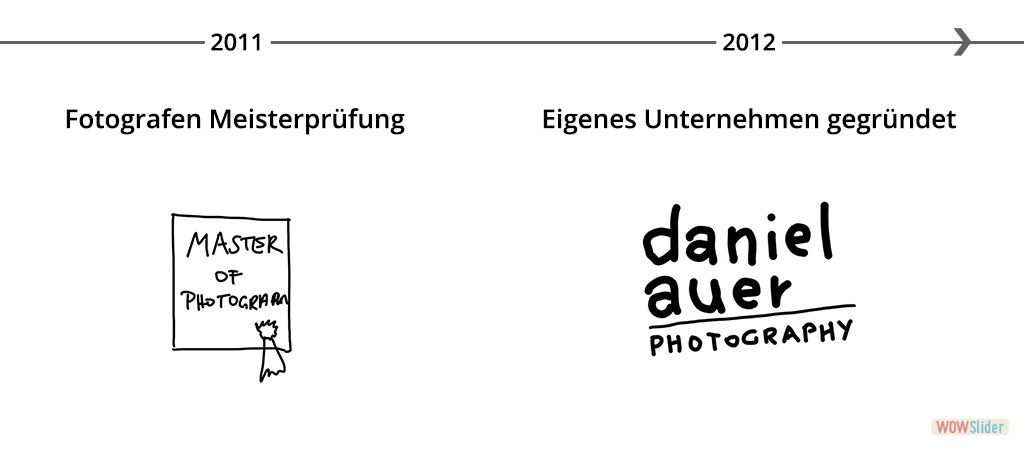 09 meister 2011 dap 2012 Daniel Auer Kennenlernen