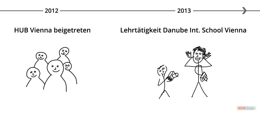 10 hub 2012 danube 2013 Daniel Auer Kennenlernen